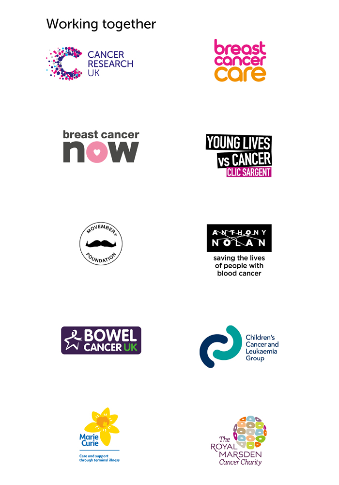 The nine charities working together for World Cancer Day