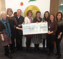 West Midlands Hospice Fundraising Group